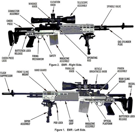 M1A EBR Schematic | M1A's and M-14's, stock and upgraded